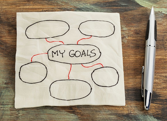 Master the Art of Setting Goals in 4 Step