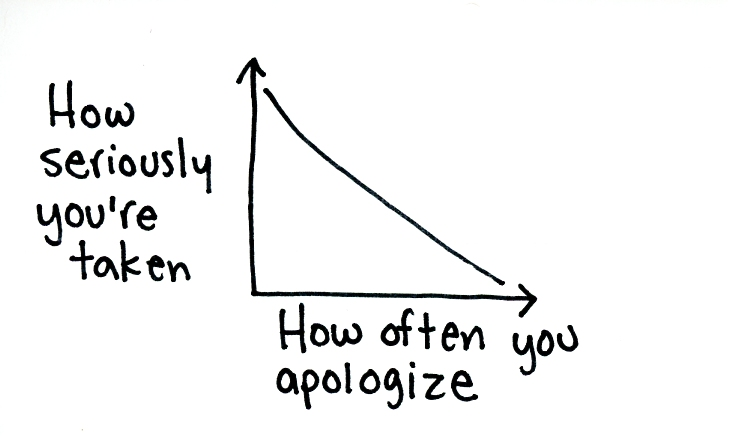 10 Things To Never Apologize For Again
