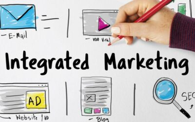 10 Examples of Great Integrated Marketing Campaigns