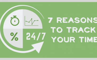 7 Ways You Can Grow Your Business By Tracking Your Time